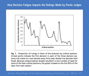 willpower-judges