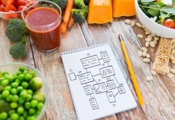 Sağlıklı Beslenmek İçin 8 Kural